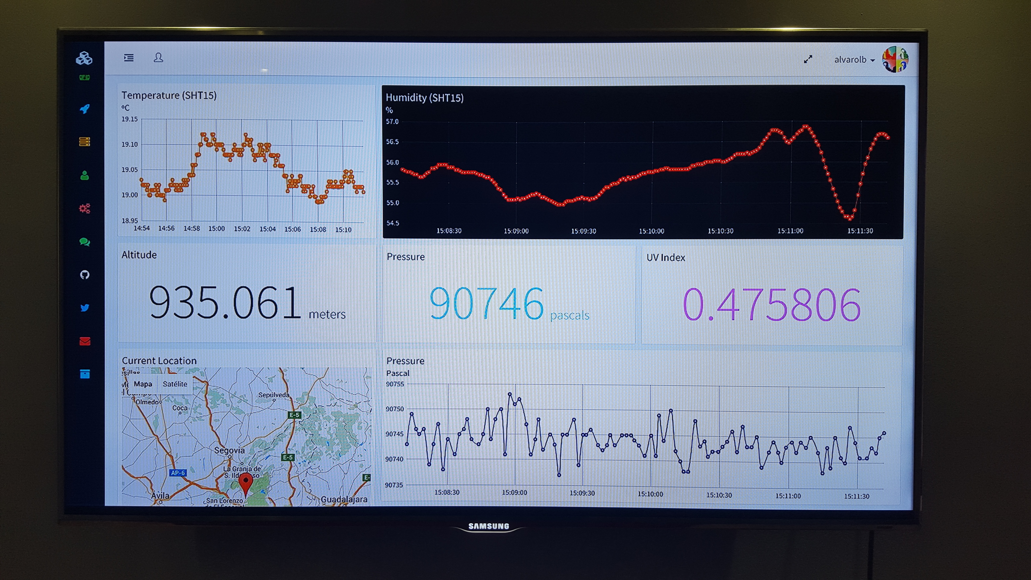 Create Real-time IoT Dashboards! - How-To - The Internet of Thinger